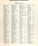 Abundant Life, Volume 10, Index; Dec. 1956
