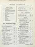 Abundant Life, Volume 26, Index; Dec. 1972